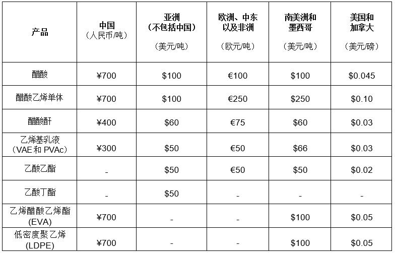 寰俊鍥剧墖_20200916153206.png