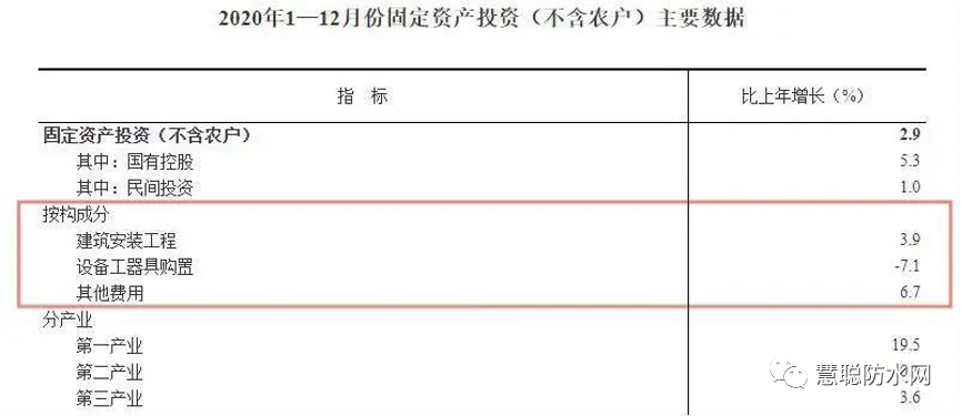 寰俊鍥剧墖_20210121134918.png
