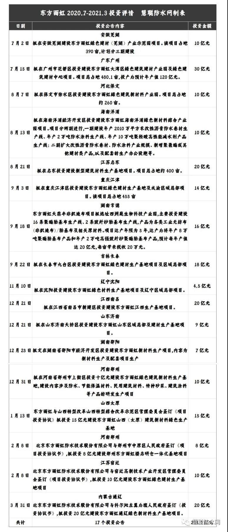 涓滄柟闆ㄨ櫣3.jpg