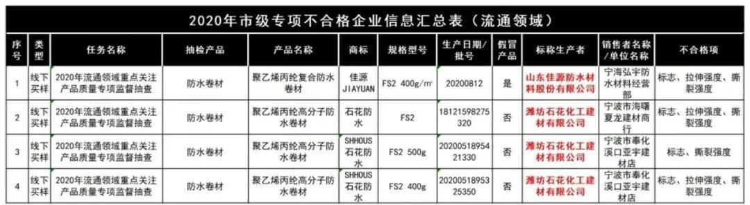 寰俊鍥剧墖_20210521140030.jpg