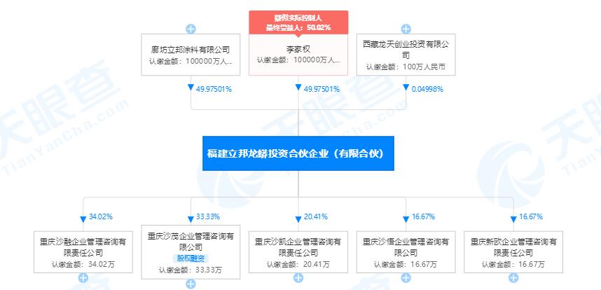 寰�淇″�剧��_20210622153907.png