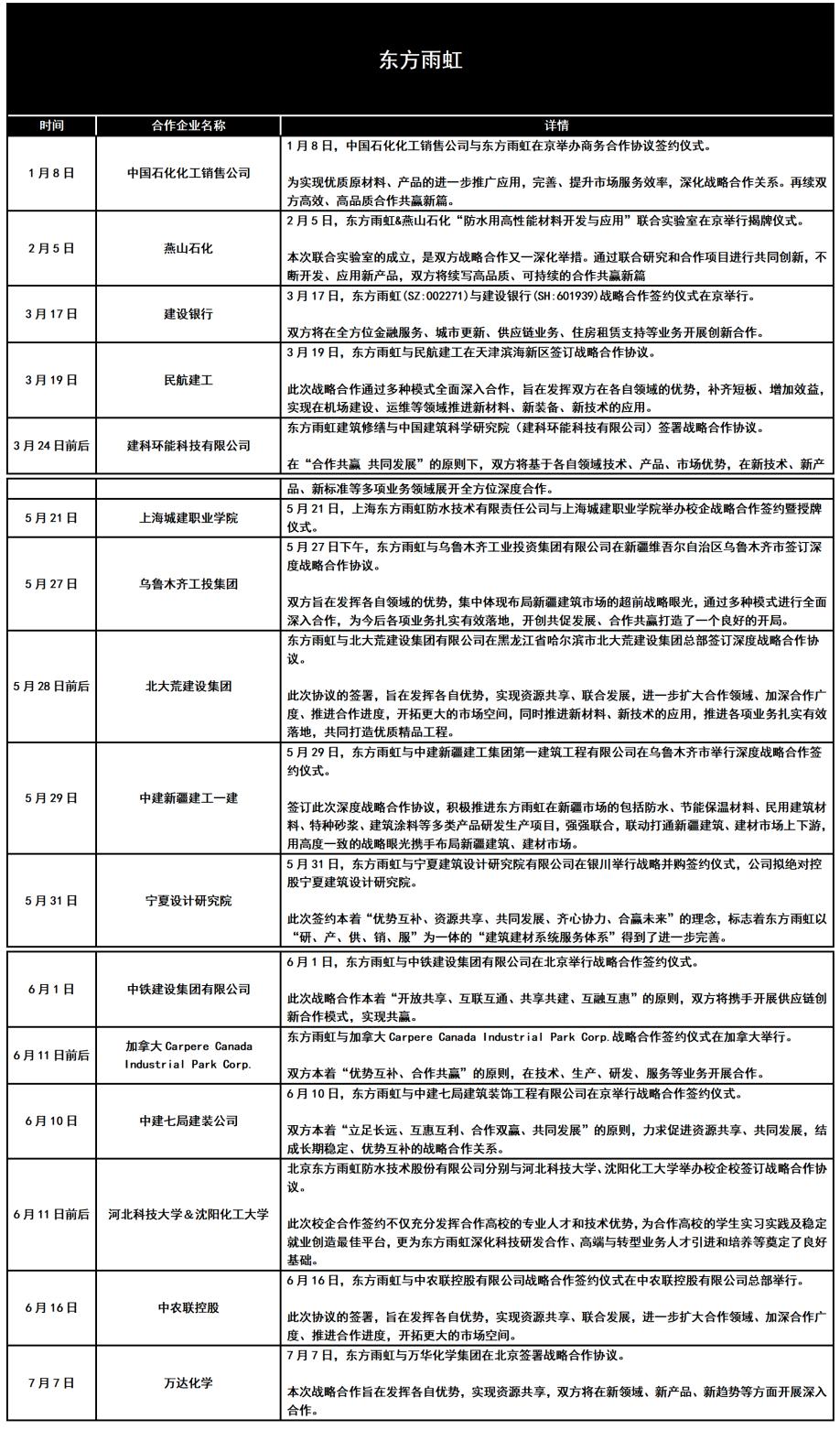 寰俊鍥剧墖_20210721110325.png