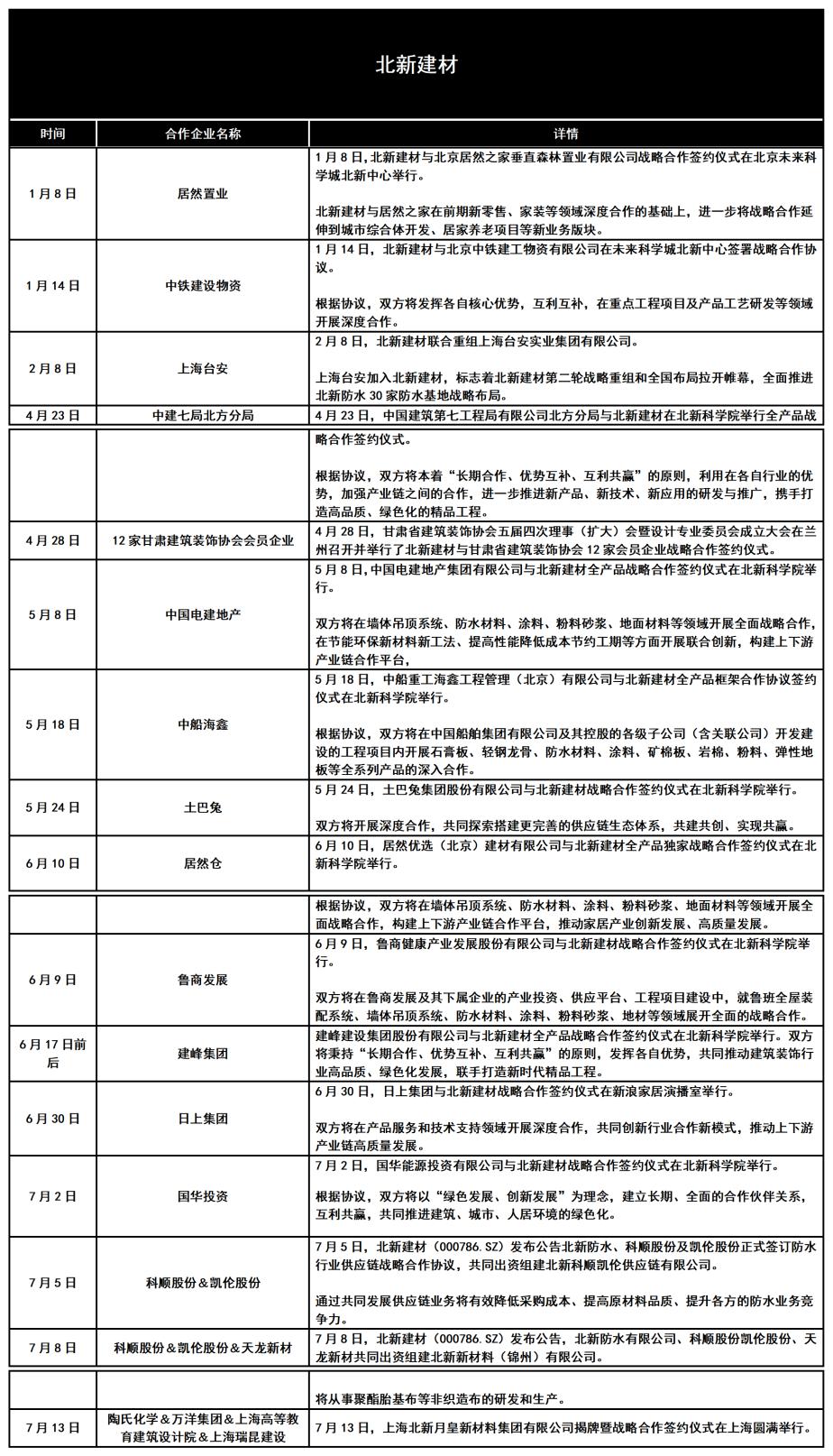 寰俊鍥剧墖_20210721110335.png