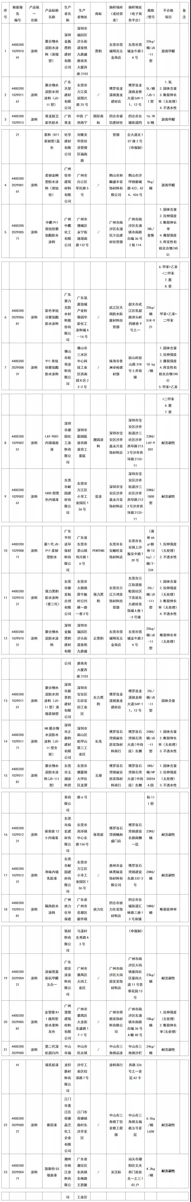 寰俊鍥剧墖_20210803111108.jpg