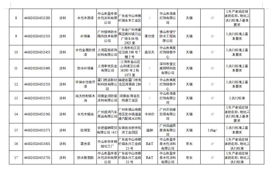 寰俊鍥剧墖_20210813113711.png