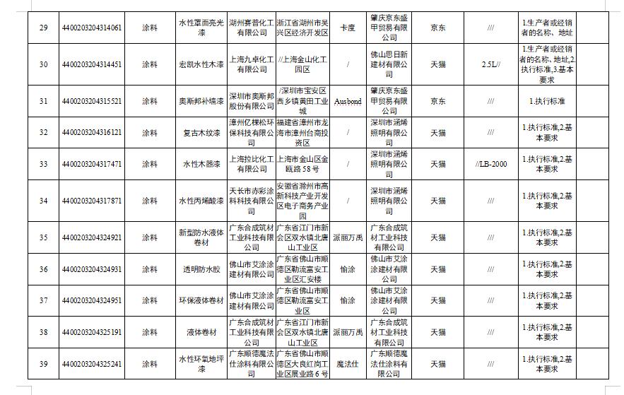 寰俊鍥剧墖_20210813113717.png