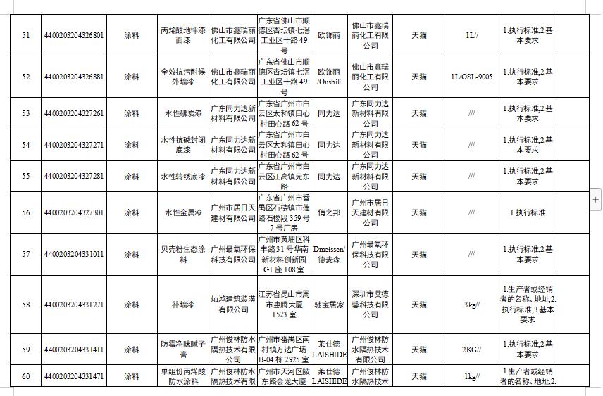 寰俊鍥剧墖_20210813113723.png