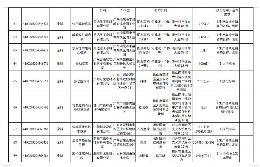 寰俊鍥剧墖_20210813113727.png