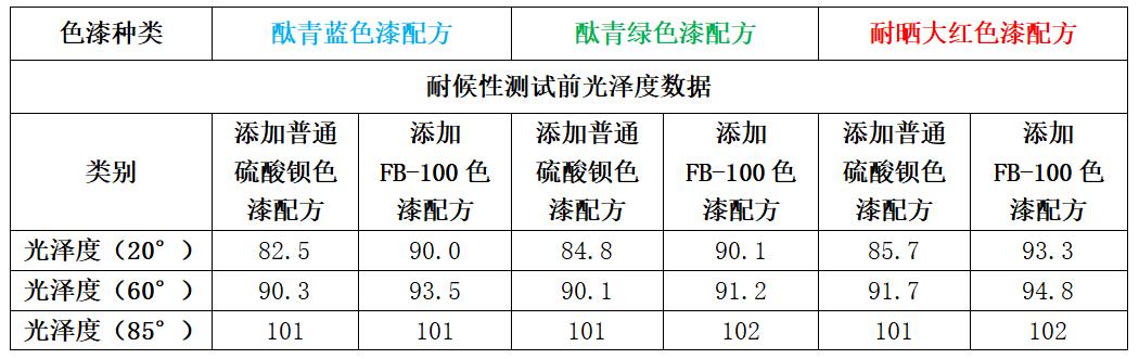 寰俊鍥剧墖_20210831145851.png
